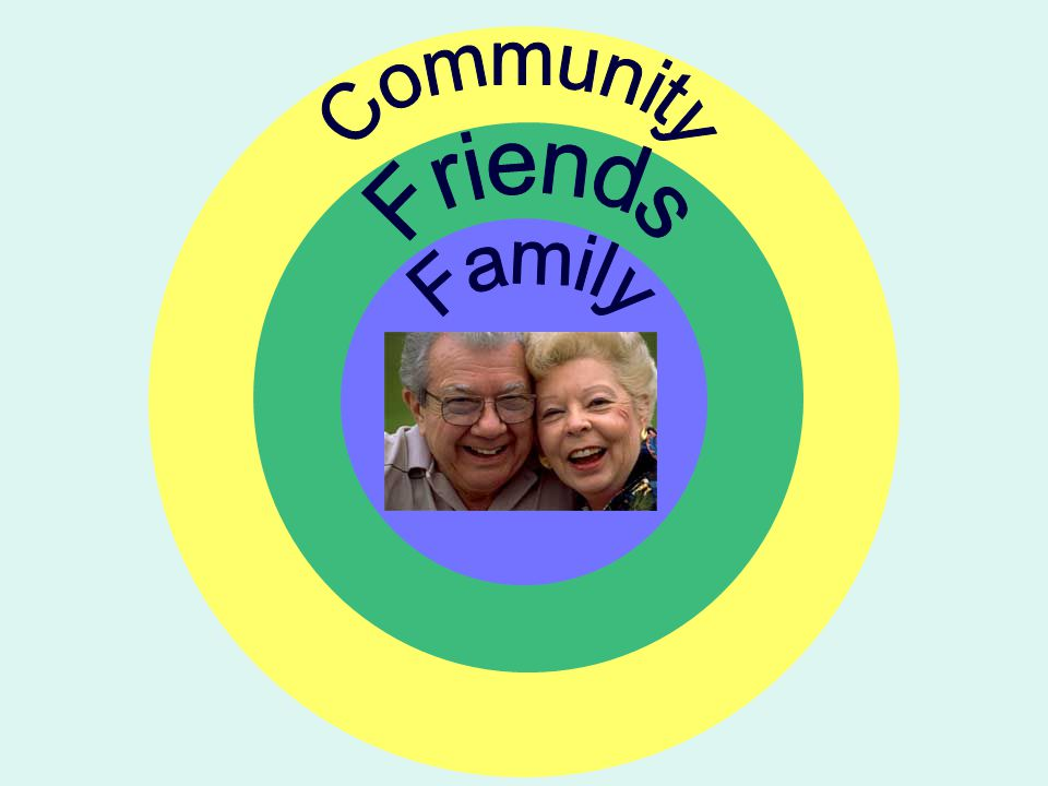 Community Friends Family