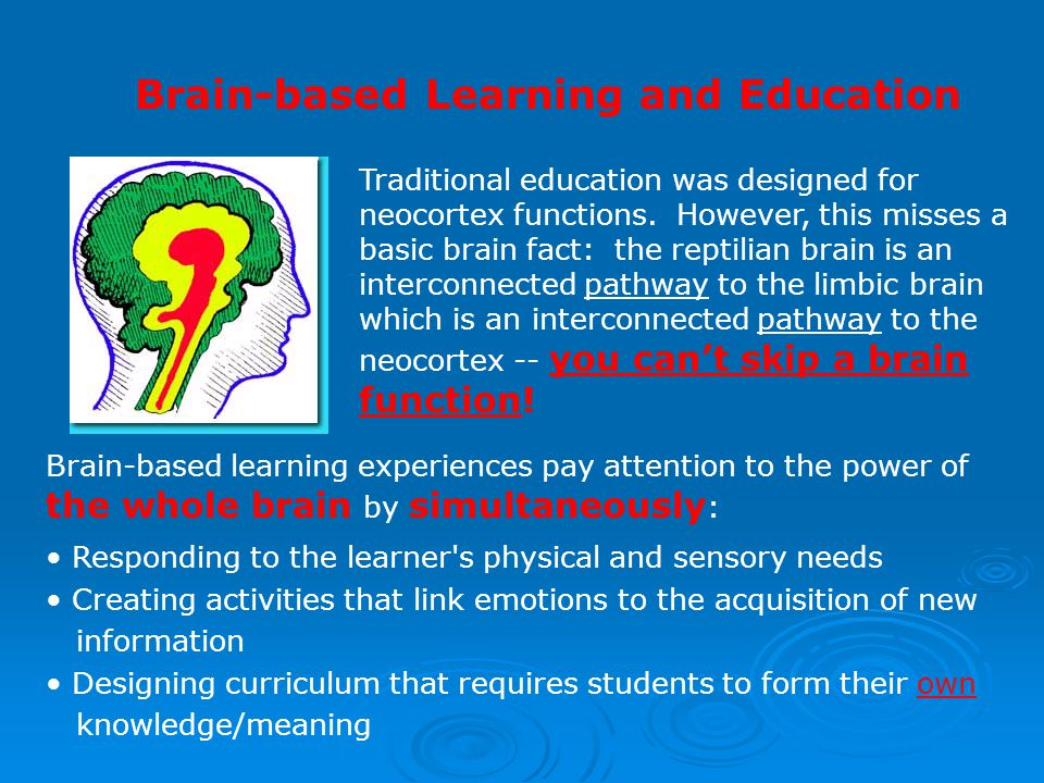 Brain-based Learning and Education