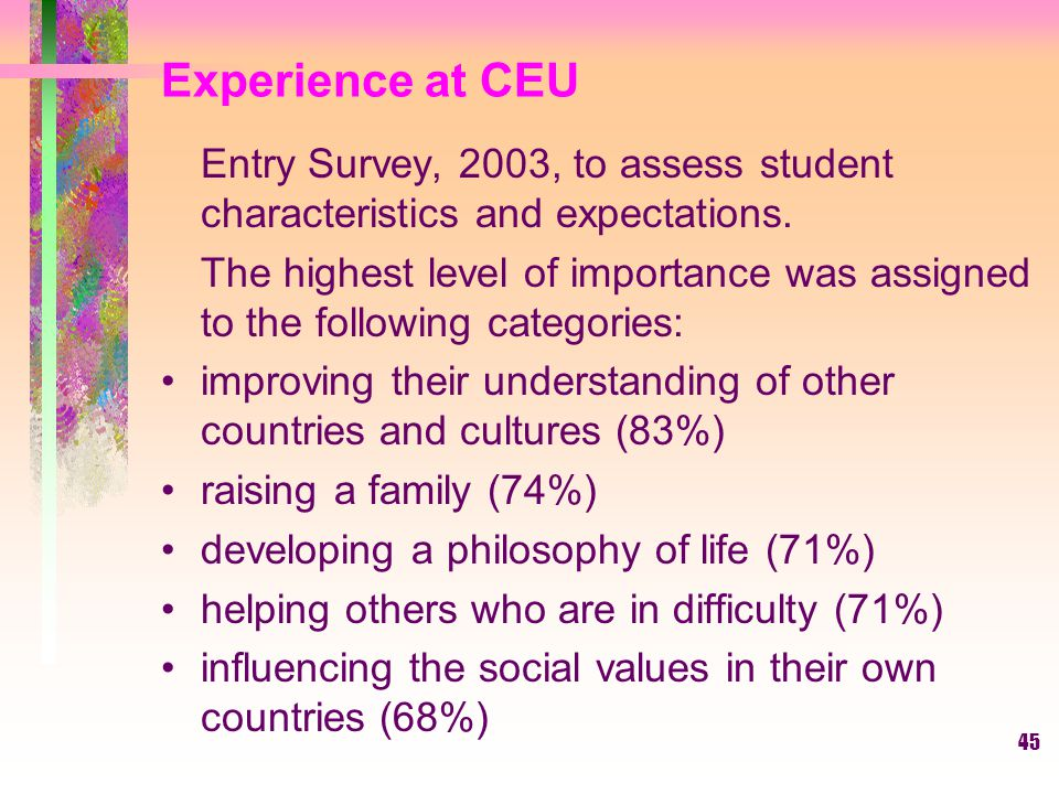 Experience at CEU Entry Survey, 2003, to assess student characteristics and expectations.