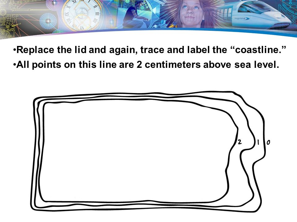 Replace the lid and again, trace and label the coastline.