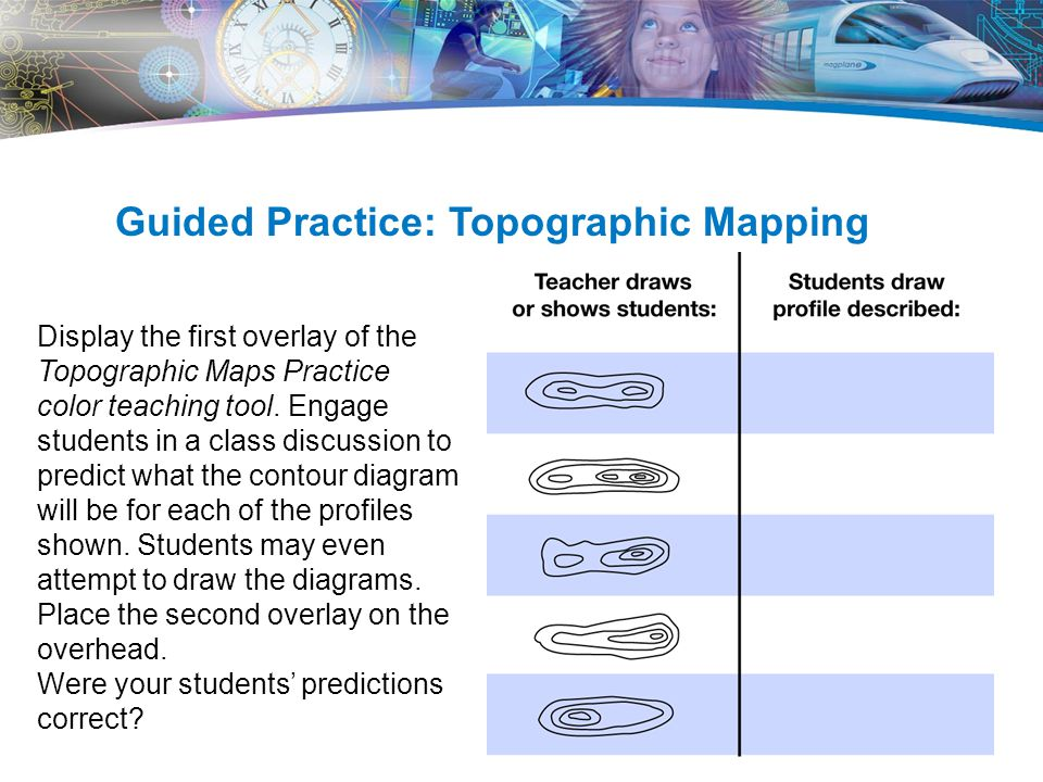 Guided Practice: Topographic Mapping