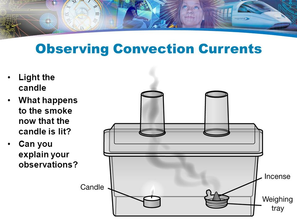 Observing Convection Currents