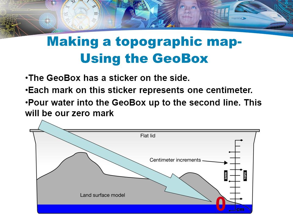 Making a topographic map-Using the GeoBox