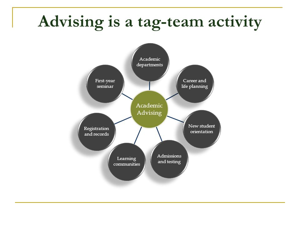 Advising is a tag-team activity