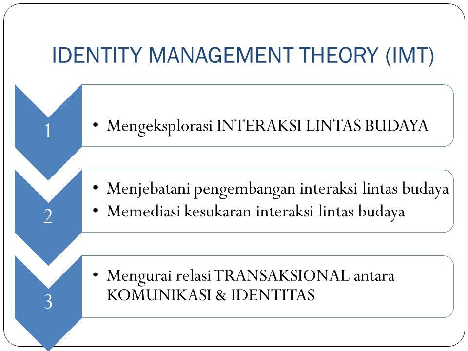 IDENTITY MANAGEMENT THEORY (IMT)
