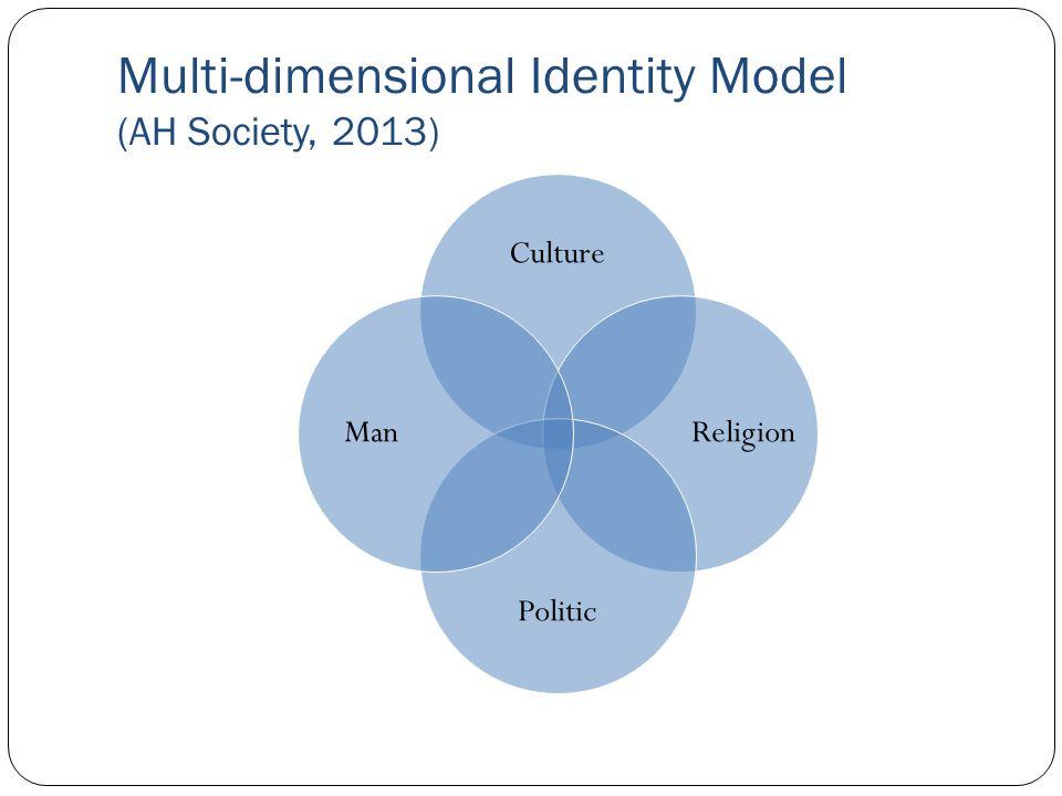 Multi-dimensional Identity Model (AH Society, 2013)