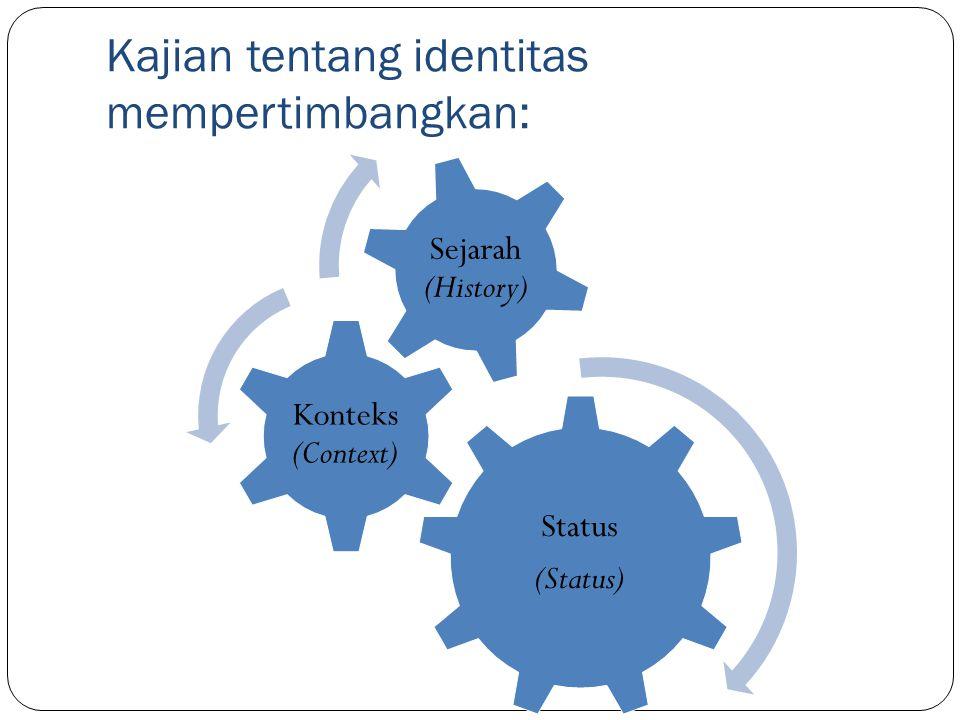 Kajian tentang identitas mempertimbangkan: