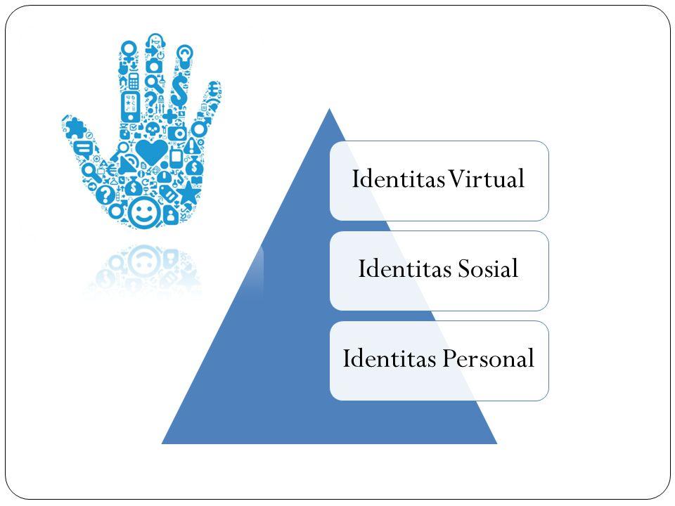 Identitas Virtual Identitas Sosial Identitas Personal