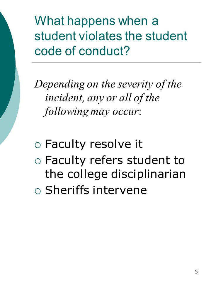 What happens when a student violates the student code of conduct