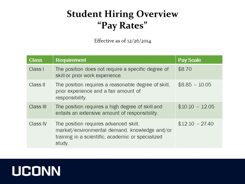 Student Hiring Overview Pay Rates
