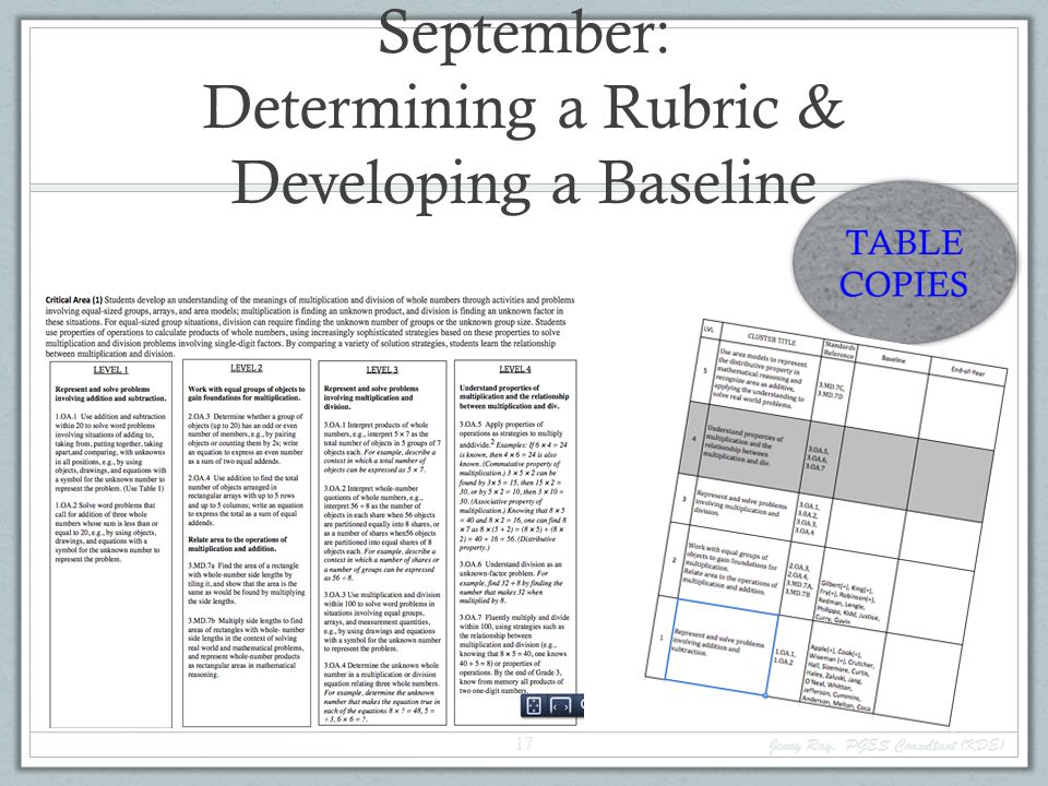 September: Determining a Rubric & Developing a Baseline