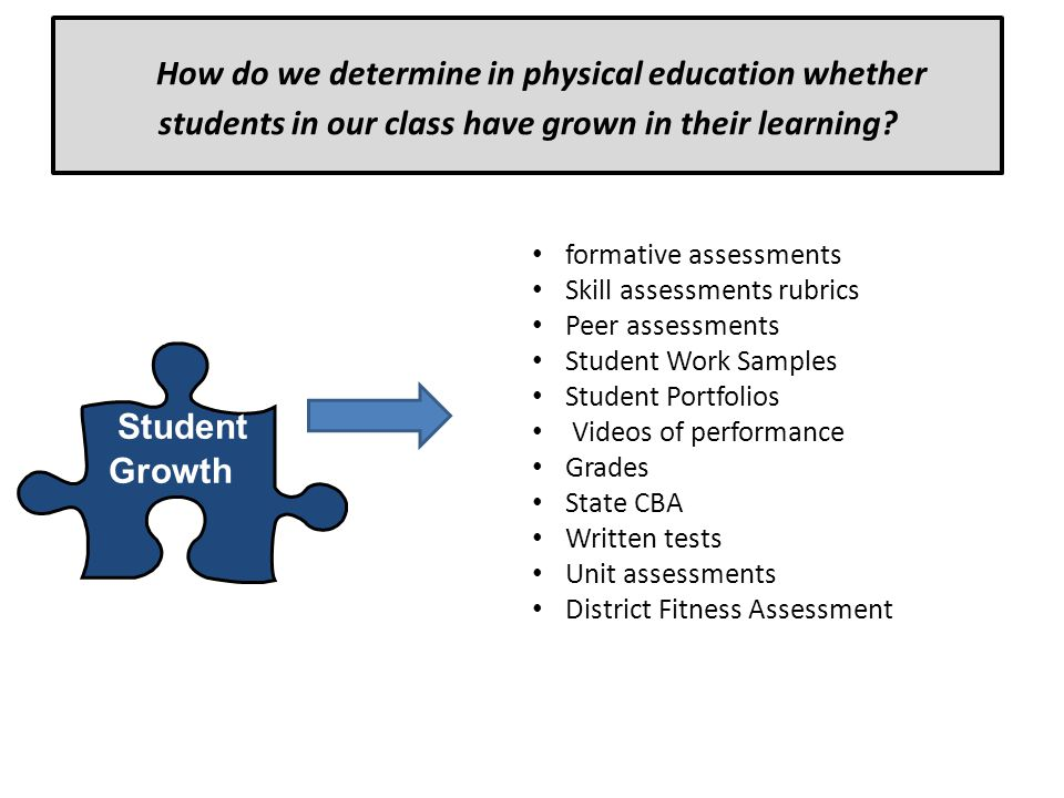 How do we determine in physical education whether students in our class have grown in their learning