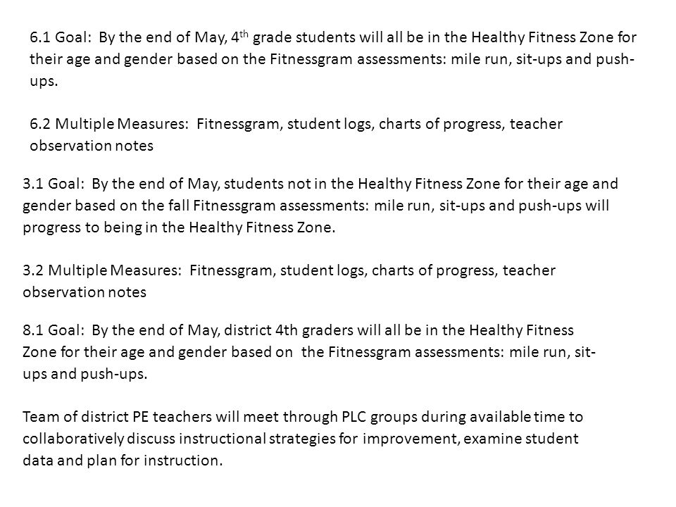 6.1 Goal: By the end of May, 4th grade students will all be in the Healthy Fitness Zone for their age and gender based on the Fitnessgram assessments: mile run, sit-ups and push-ups.