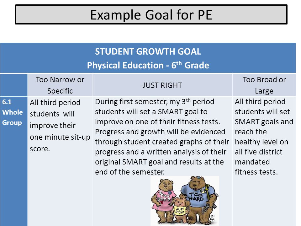 Physical Education - 6th Grade