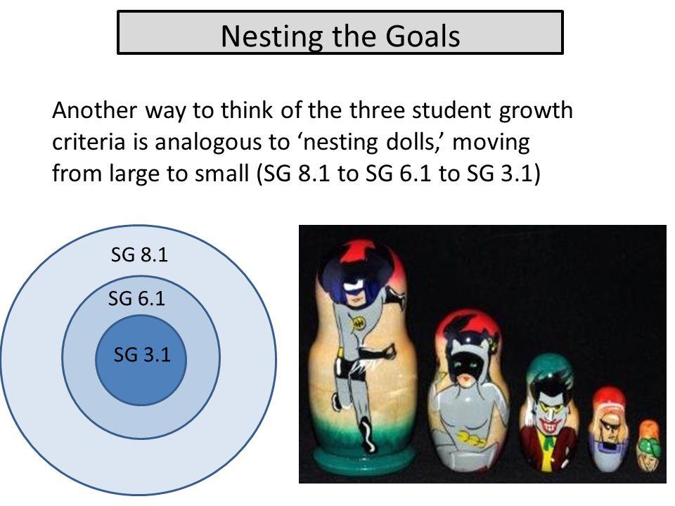 Nesting the Goals