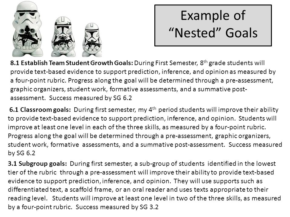 Example of Nested Goals