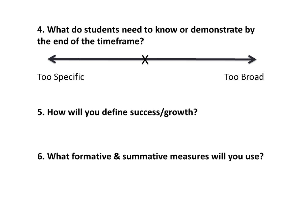 4. What do students need to know or demonstrate by the end of the timeframe