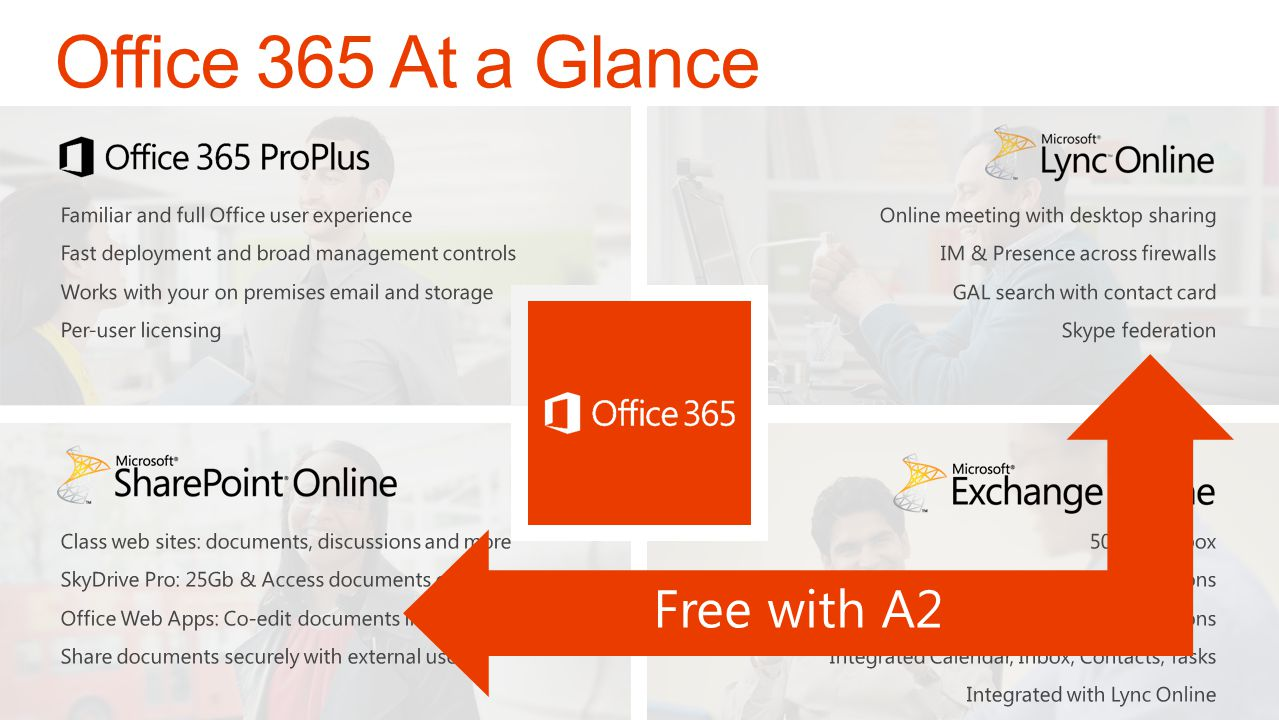 Office 365 At a Glance Free with A2