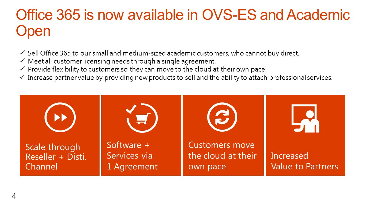Office 365 is now available in OVS-ES and Academic Open