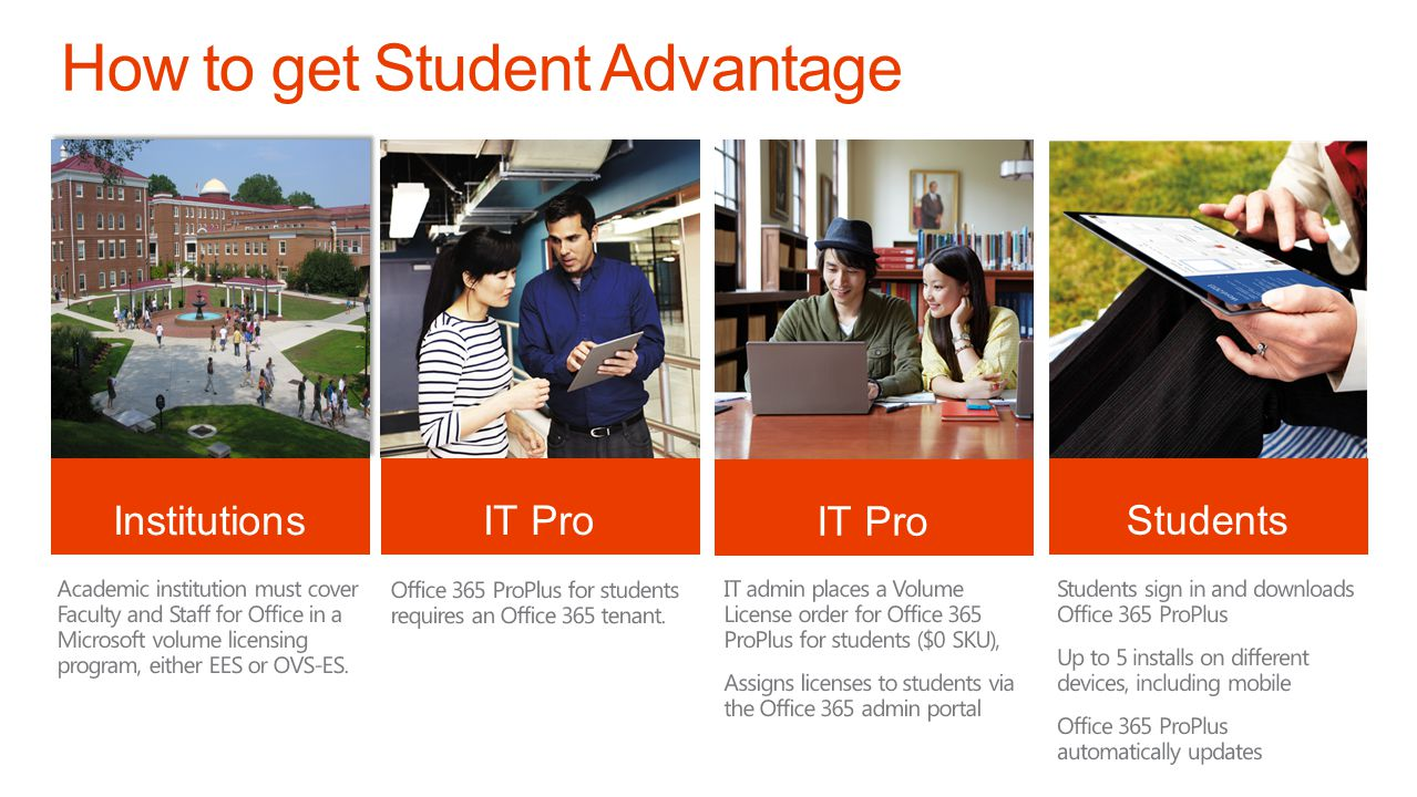 How to get Student Advantage