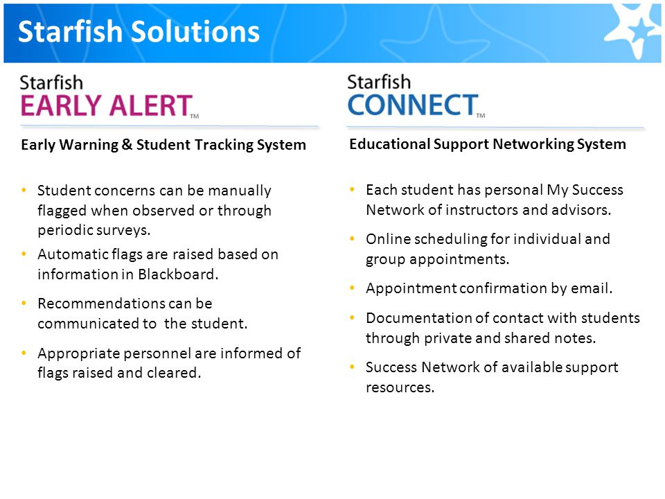 Starfish Solutions Early Warning & Student Tracking System