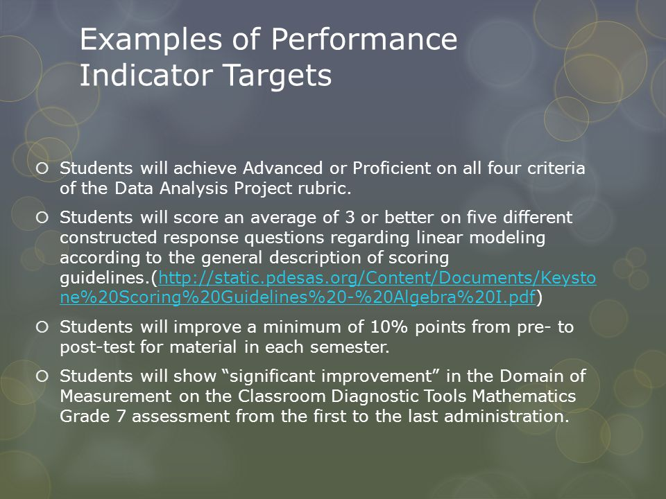 Examples of Performance Indicator Targets
