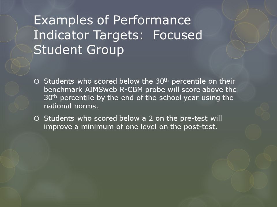 Examples of Performance Indicator Targets: Focused Student Group