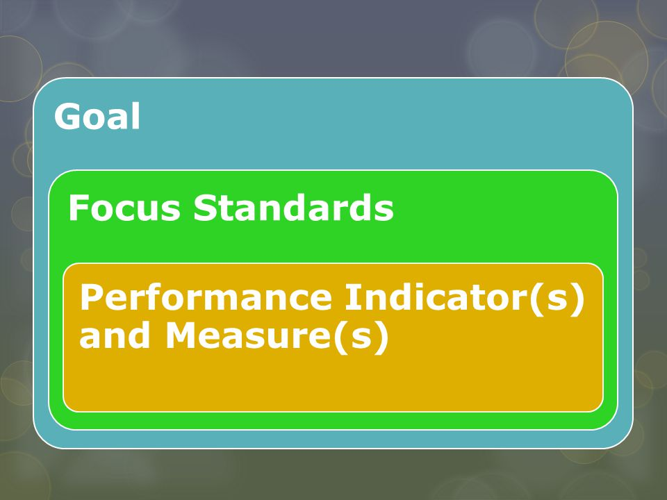 Goal Focus Standards Performance Indicator(s) and Measure(s)