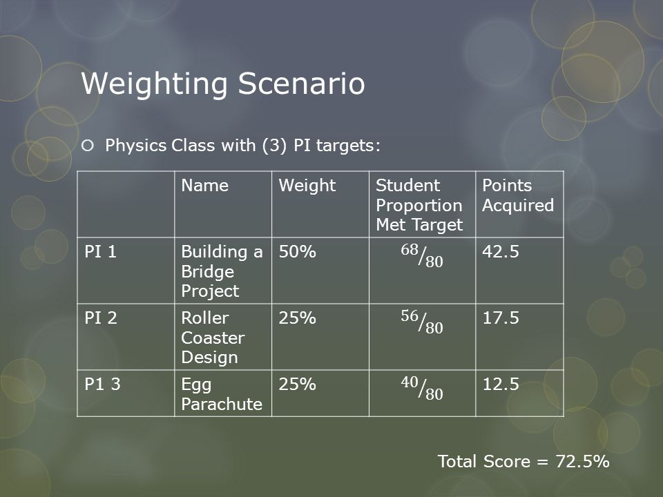 Weighting Scenario Physics Class with (3) PI targets: Name Weight