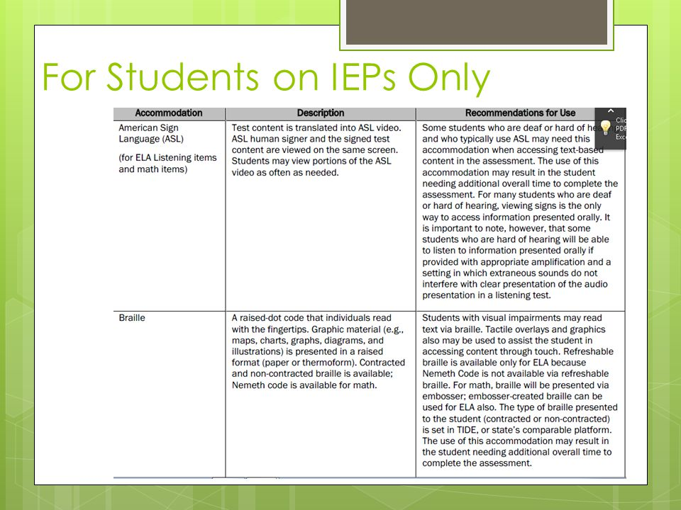 For Students on IEPs Only