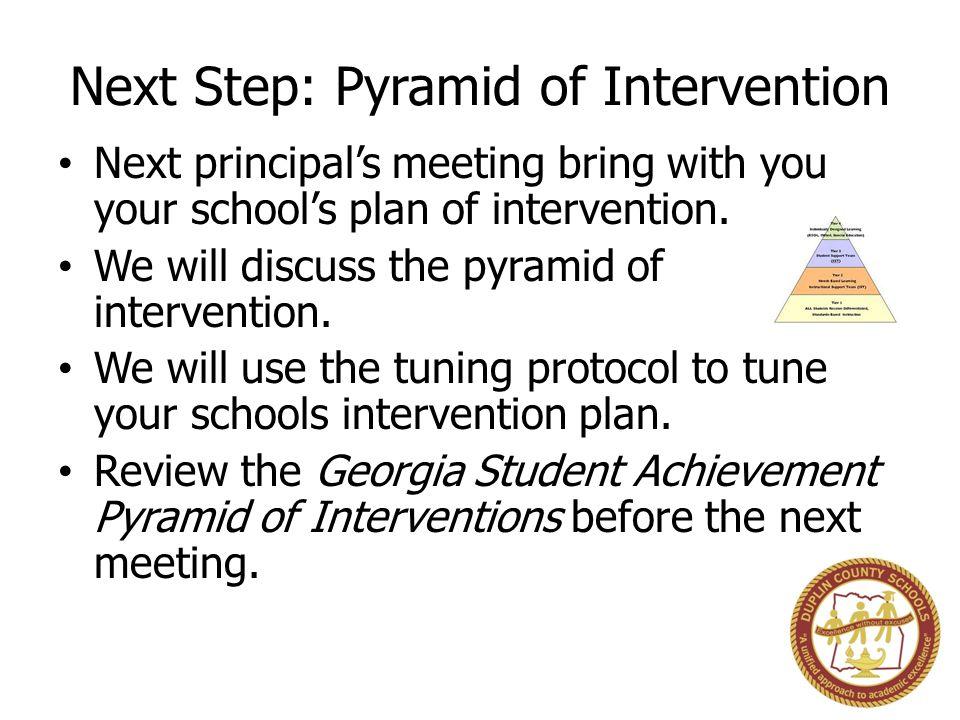 Next Step: Pyramid of Intervention