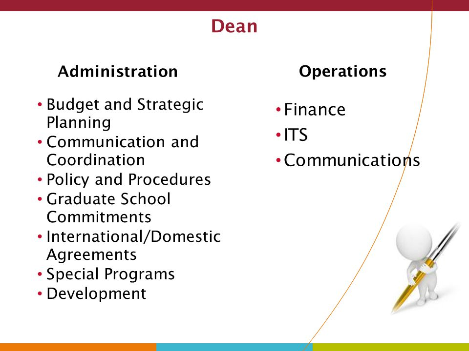 Dean Finance ITS Communications Administration Operations