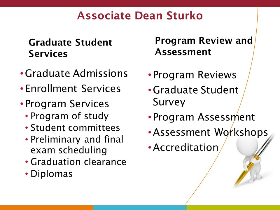 Associate Dean Sturko Graduate Admissions Program Reviews