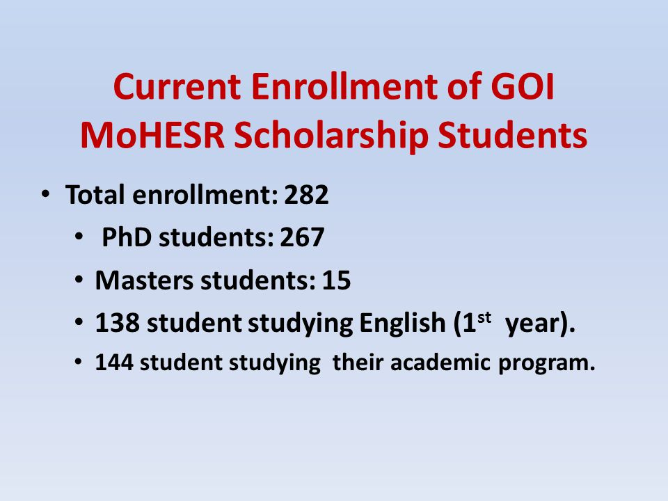 Current Enrollment of GOI MoHESR Scholarship Students
