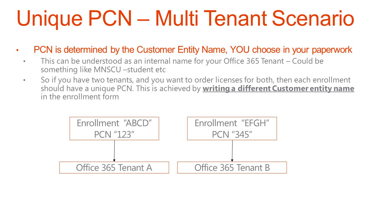 Unique PCN – Multi Tenant Scenario