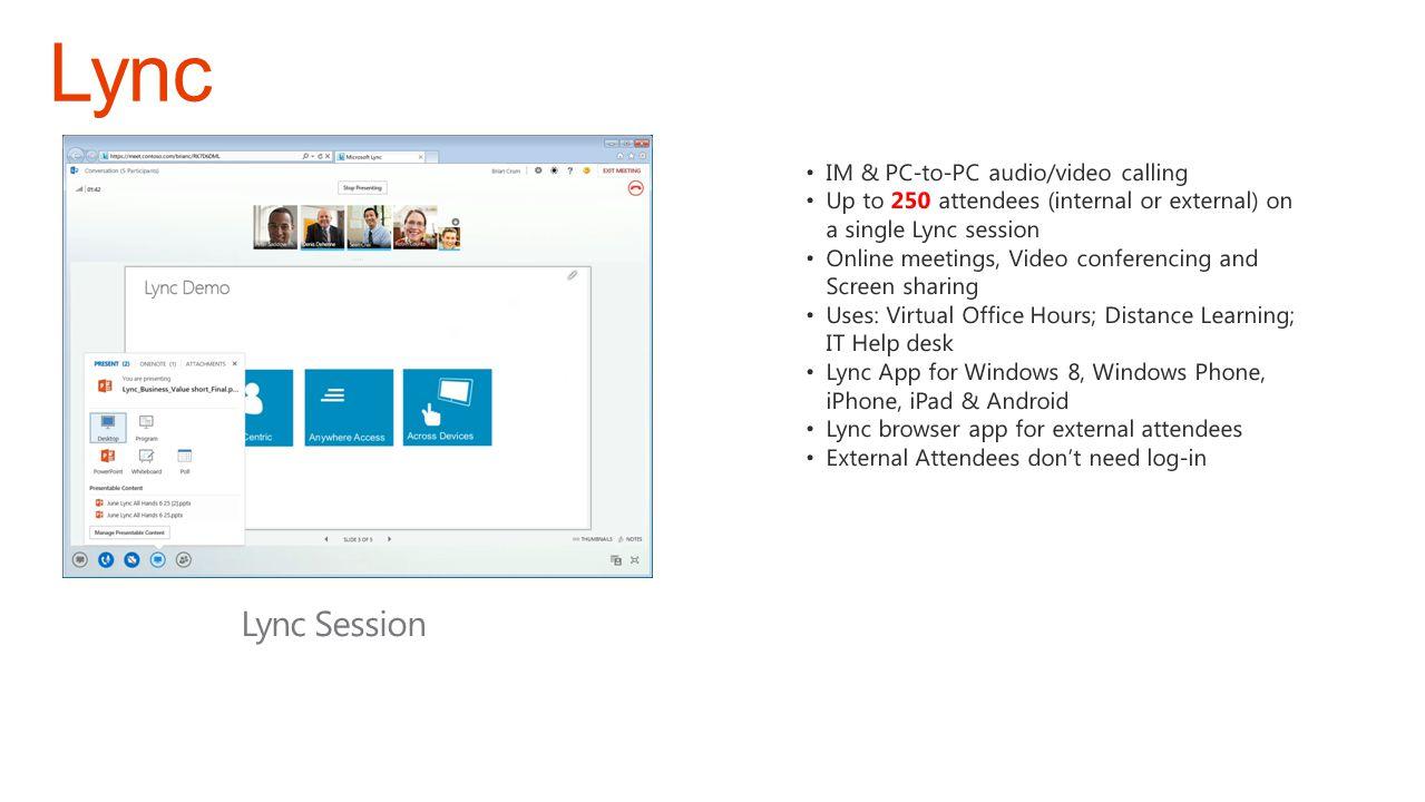 Lync Lync Session IM & PC-to-PC audio/video calling