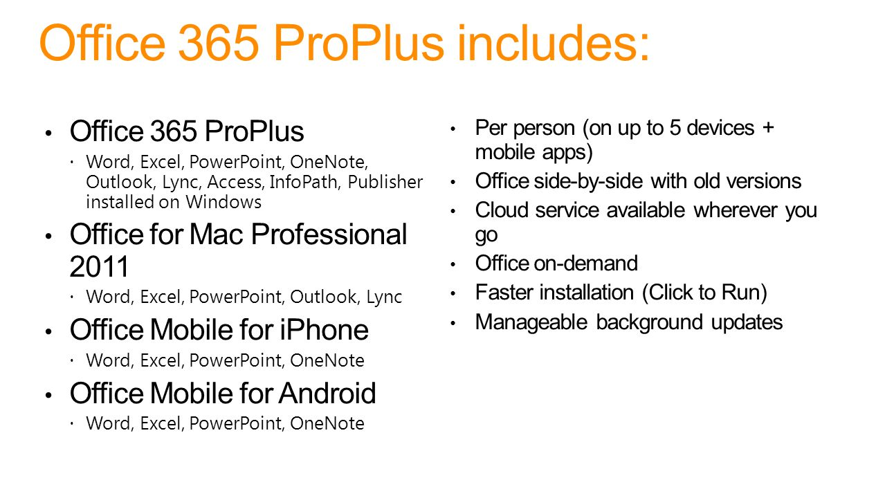 Office 365 ProPlus includes: