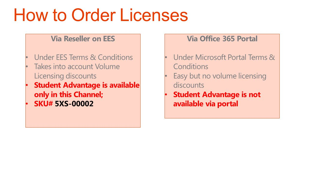How to Order Licenses Via Reseller on EES Under EES Terms & Conditions