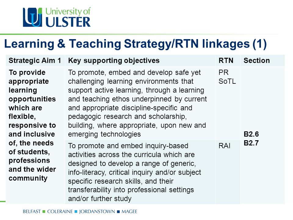 Learning & Teaching Strategy/RTN linkages (1)