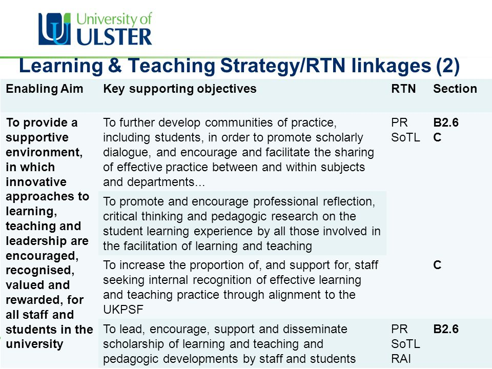 Learning & Teaching Strategy/RTN linkages (2)