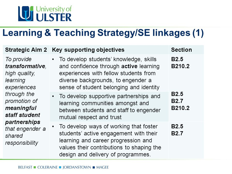 Learning & Teaching Strategy/SE linkages (1)
