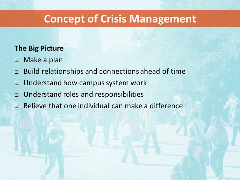 Concept of Crisis Management