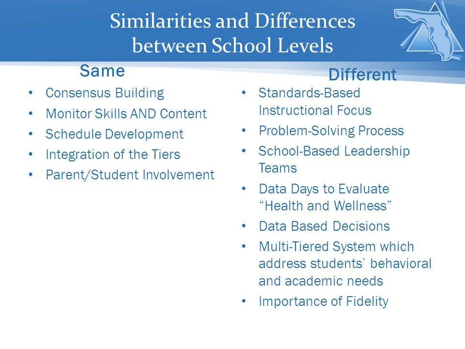 Similarities and Differences between School Levels