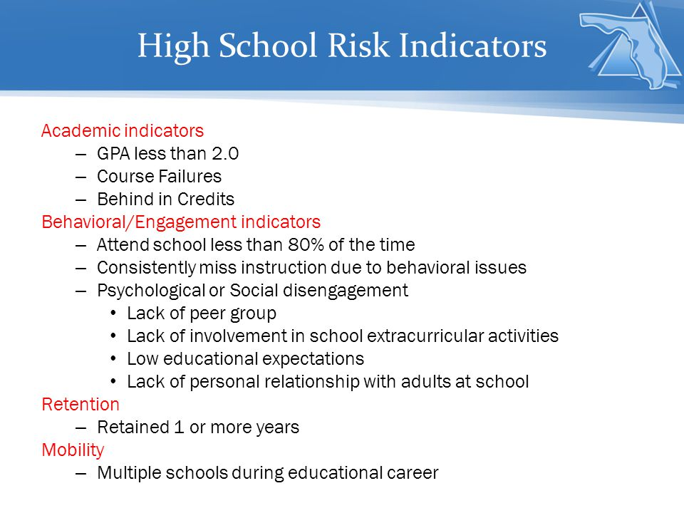 High School Risk Indicators
