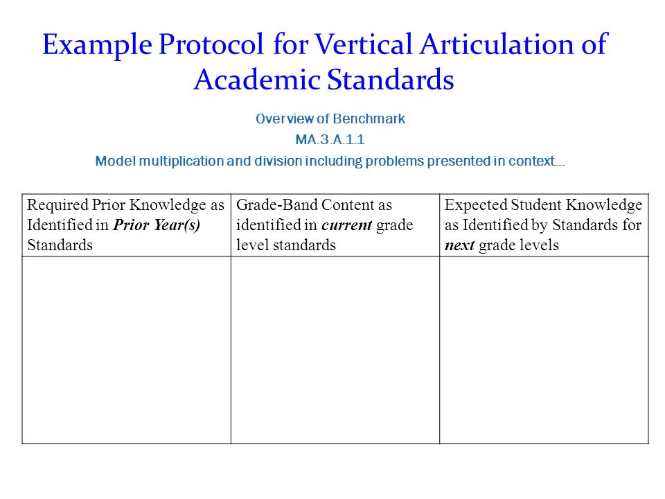 Example Protocol for Vertical Articulation of Academic Standards