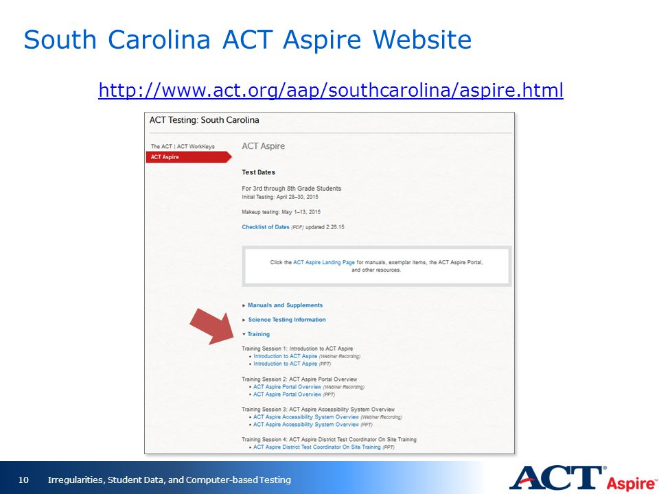South Carolina ACT Aspire Website