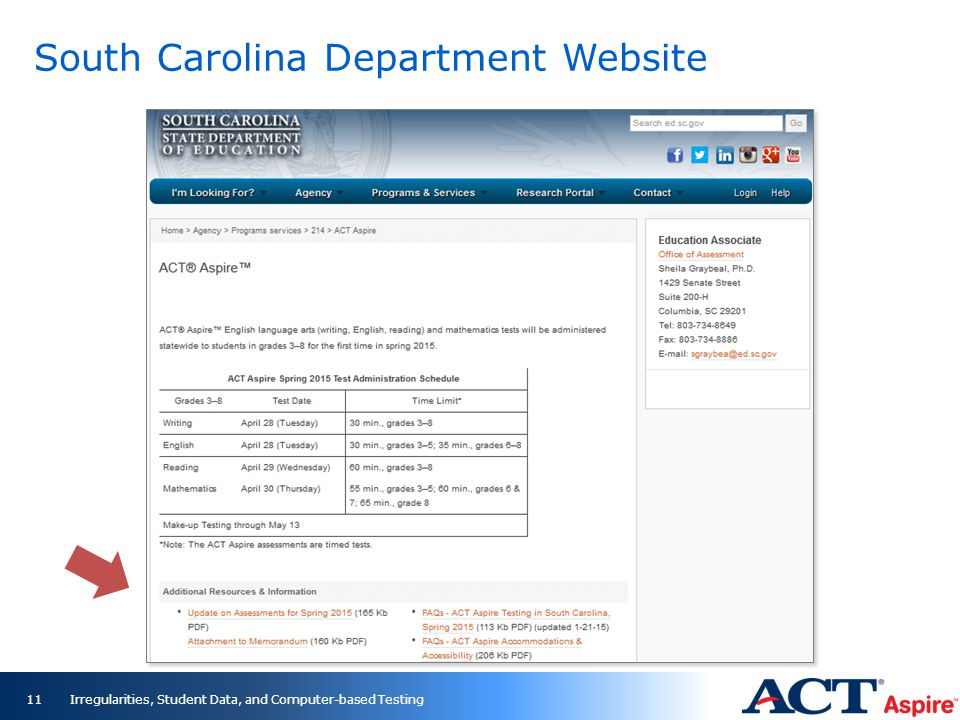 South Carolina Department Website