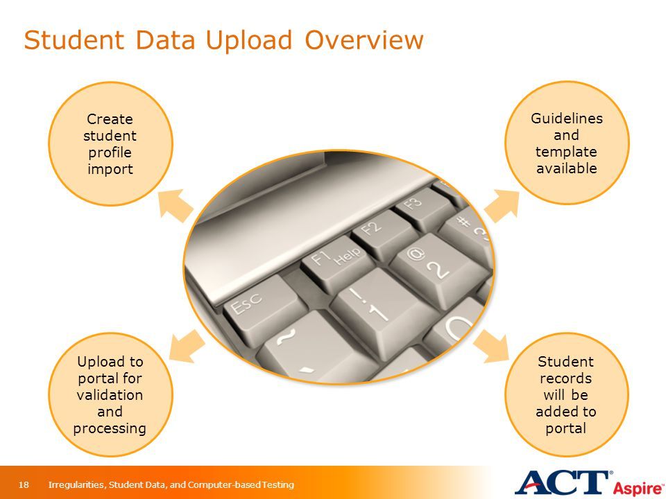 Student Data Upload Overview