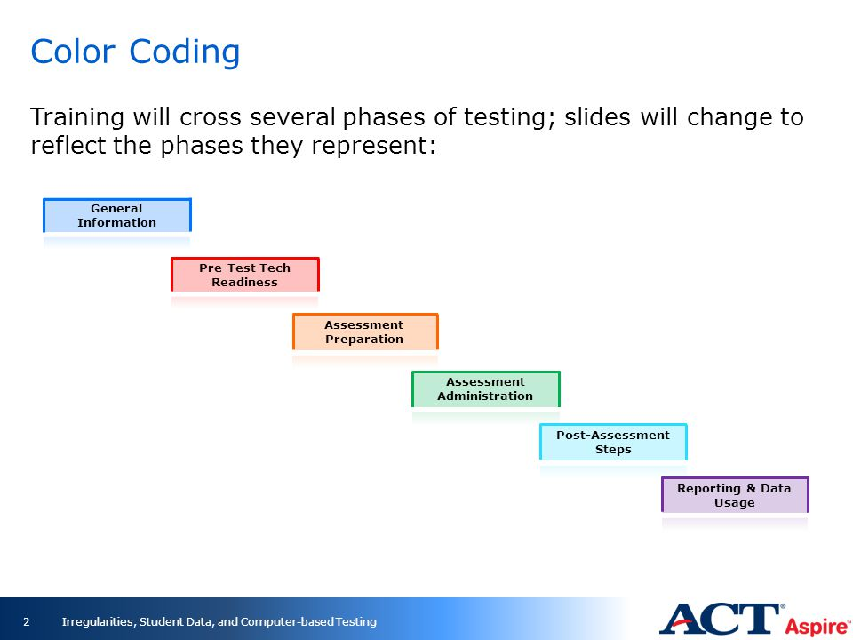 Color Coding Training will cross several phases of testing; slides will change to reflect the phases they represent: