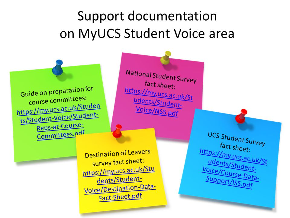 Support documentation on MyUCS Student Voice area